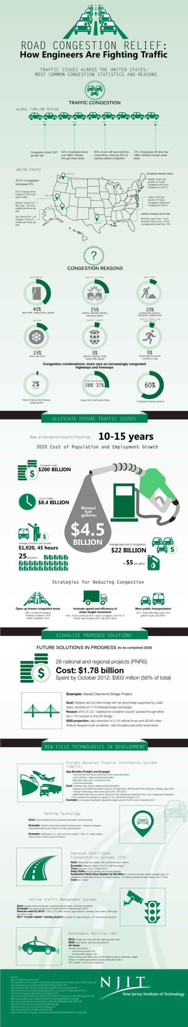 Road-Congestion-Relief-Infographic_final